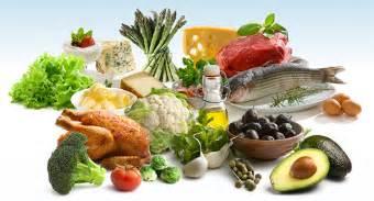 Kosttillskott del 1: Maten vi äter - eller borde äta...